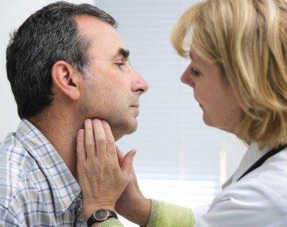 здоровье щитовидной железы