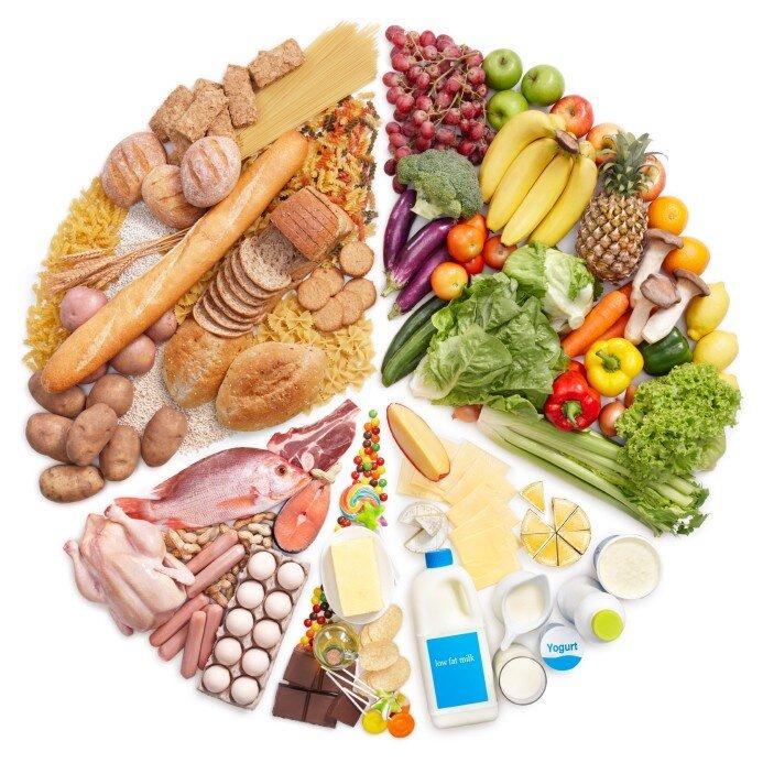 современное питание