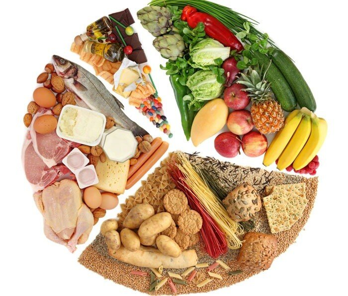 клеточное питание